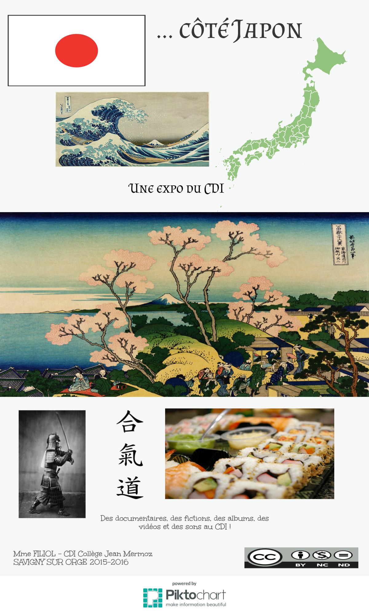 cote-japon